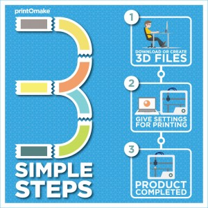 3 Simple Steps Poster