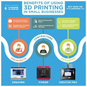 Benifits-Of-3D-Printing-(4)